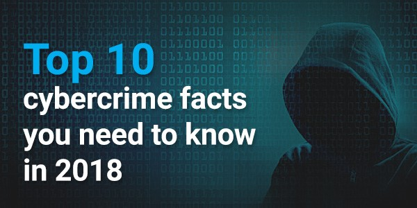 Infographic | What cybercrime costs Australian business
